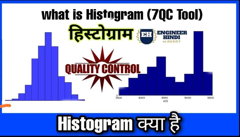 What is Histogram Tool