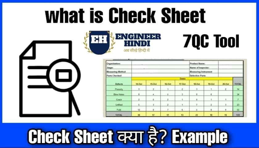 What is Check Sheet