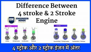 Difference-Between-Two-Stroke-and-Four-Stroke-Engine