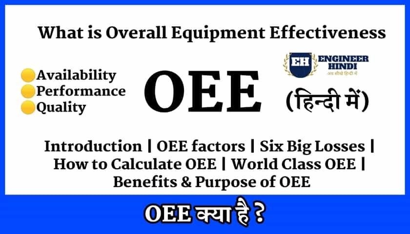 oee-in-hindi--overall-equipment-effectivenesses